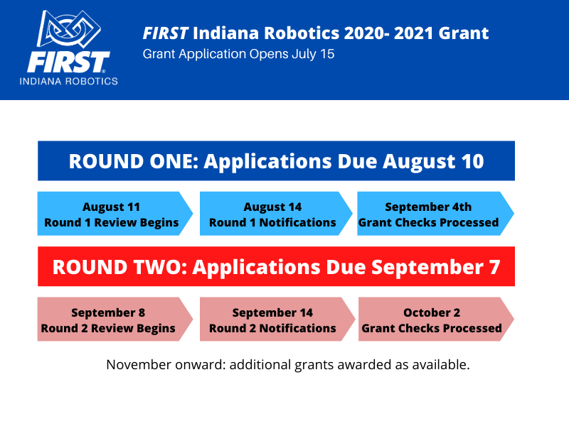 First Robotics 2021 Calendar Grant Calendar   FIRST Indiana Robotics